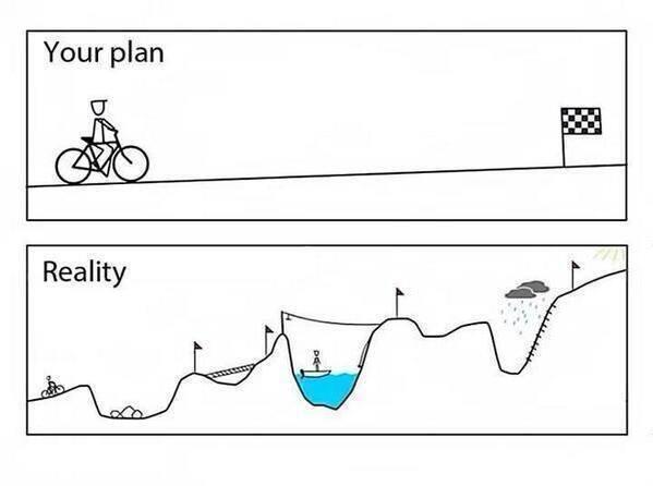 PhD-journey